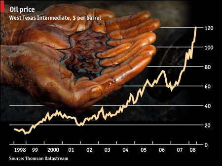 CHART: Oil prices - by the Economist